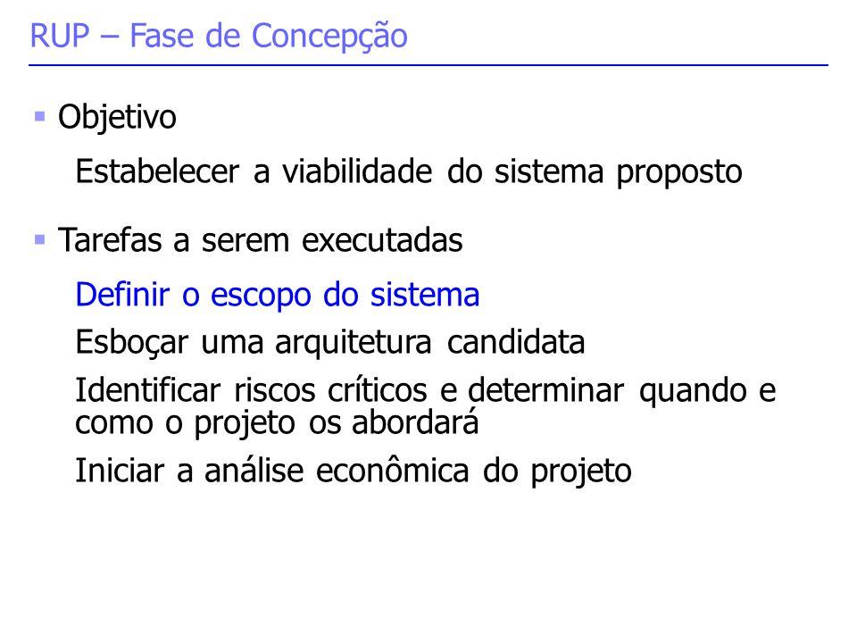 RUP – Fase de Concepção Objetivo. Estabelecer a viabilidade do sistema proposto. Tarefas a serem executadas.