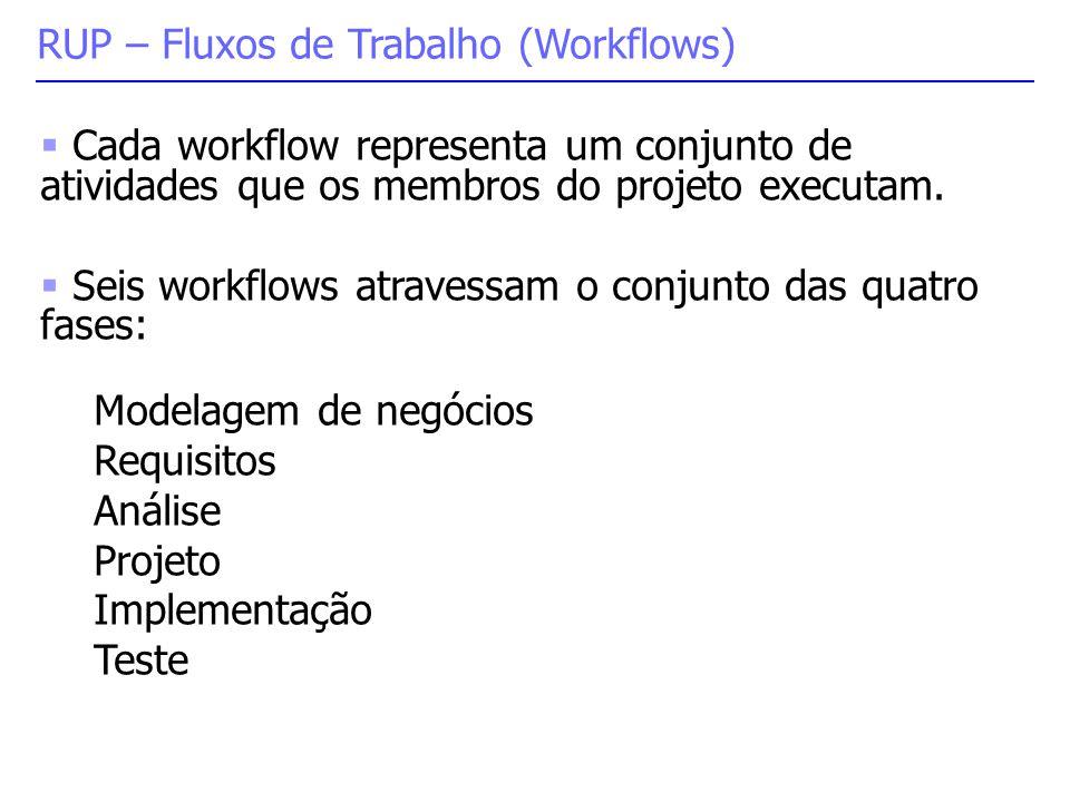 RUP – Fluxos de Trabalho (Workflows)
