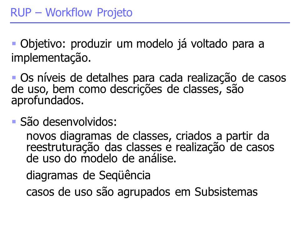 RUP – Workflow Projeto Objetivo: produzir um modelo já voltado para a implementação.