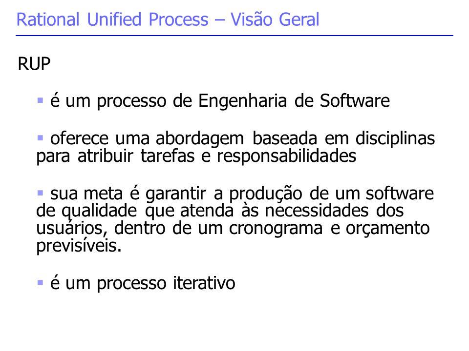 Rational Unified Process – Visão Geral
