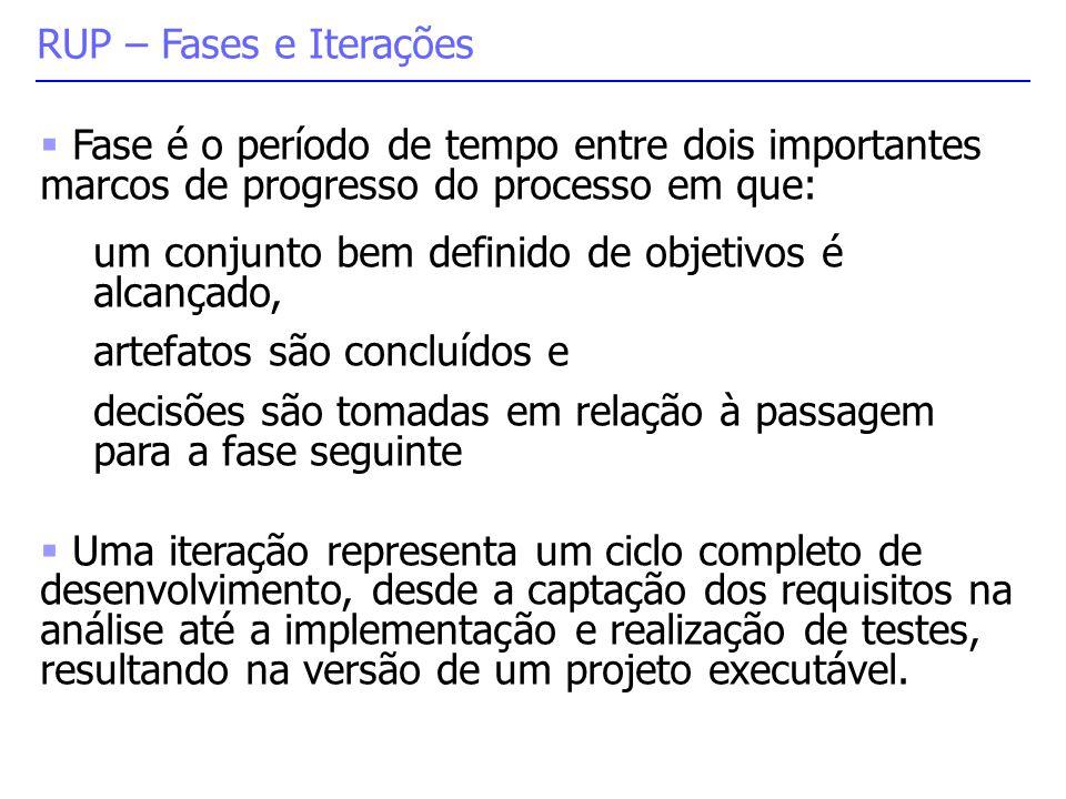RUP – Fases e Iterações Fase é o período de tempo entre dois importantes marcos de progresso do processo em que: