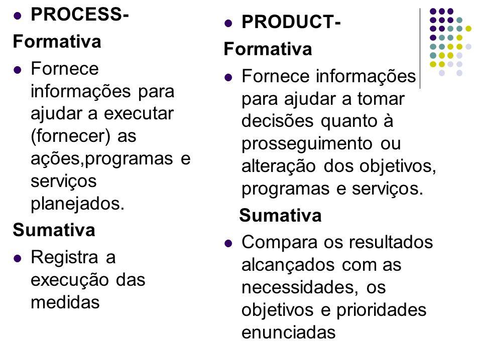 PROCESS- Formativa. Fornece informações para ajudar a executar (fornecer) as ações,programas e serviços planejados.