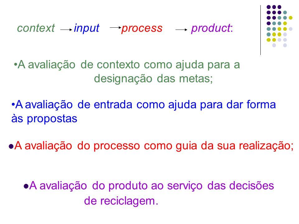 context input process product: