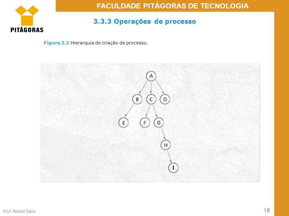 3.3.3 Operações de processo Figura 3.3 Hierarquia de criação de processo.