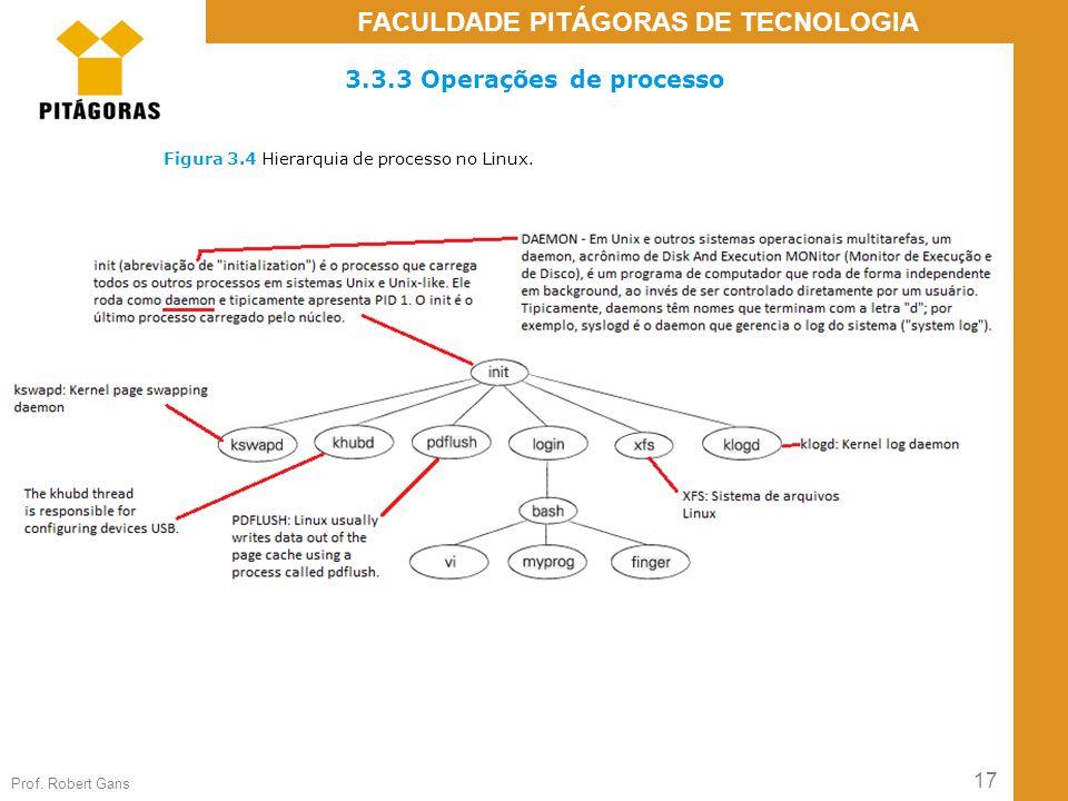 3.3.3 Operações de processo Figura 3.4 Hierarquia de processo no Linux.