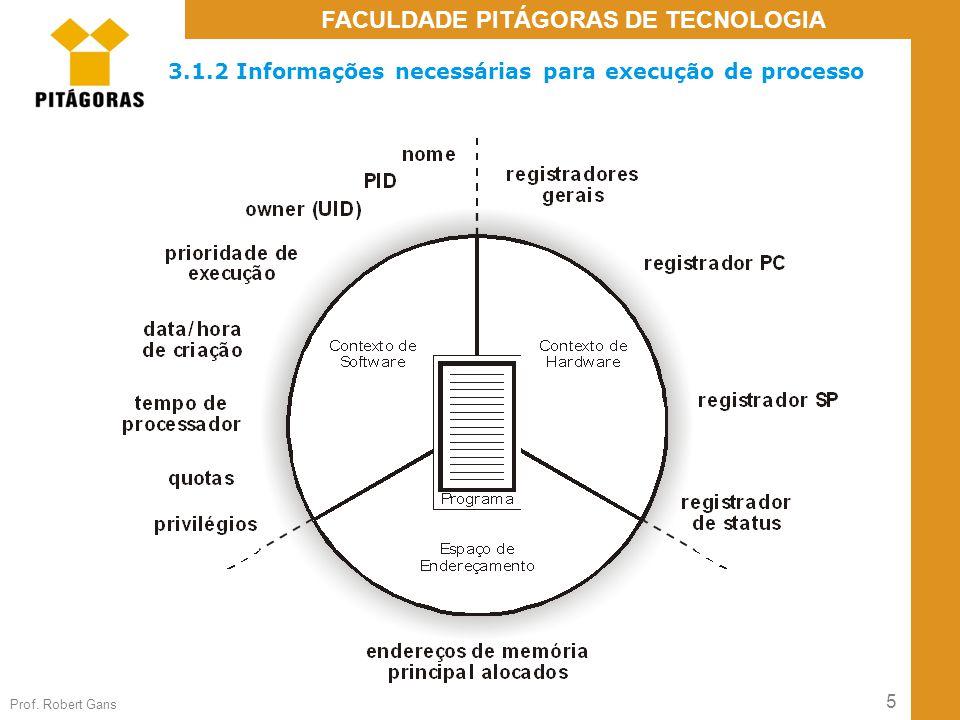3.1.2 Informações necessárias para execução de processo