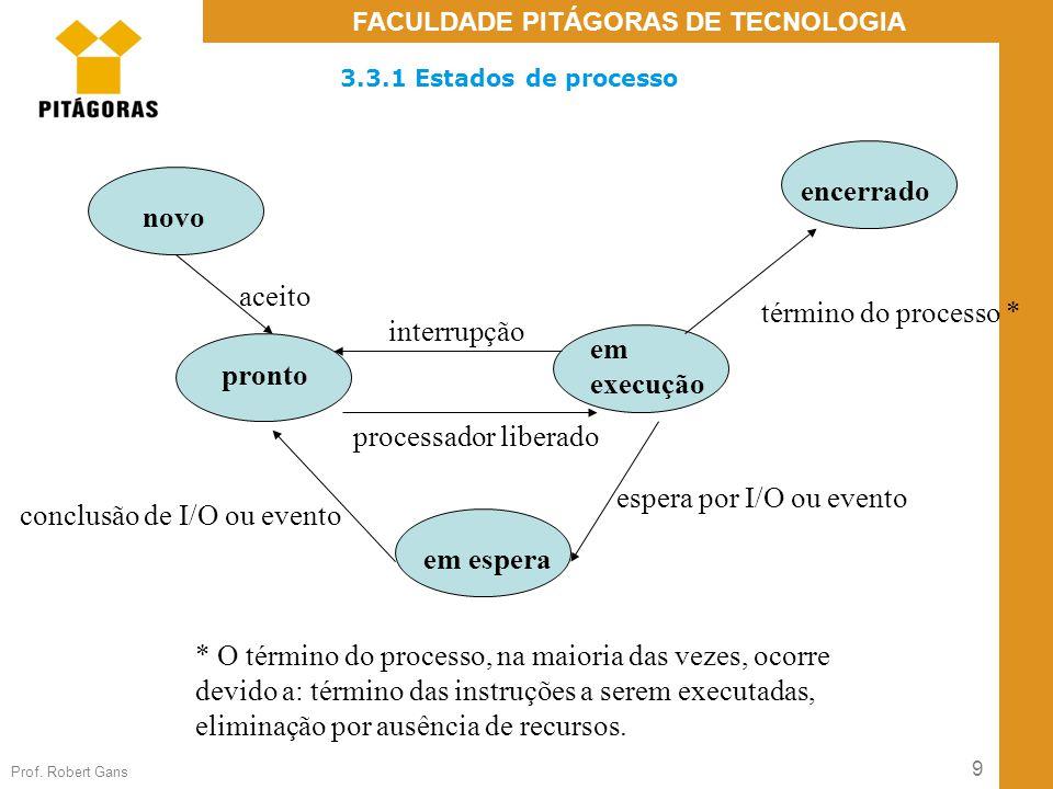 espera por I/O ou evento conclusão de I/O ou evento