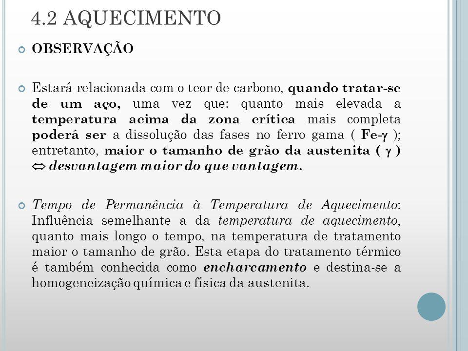 4.2 AQUECIMENTO OBSERVAÇÃO