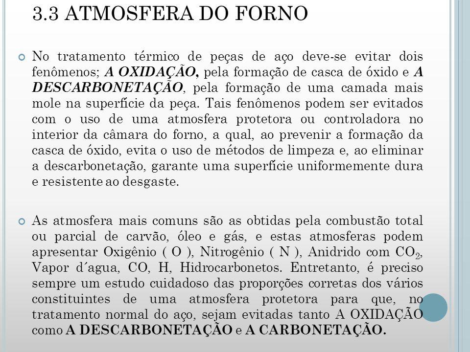 3.3 ATMOSFERA DO FORNO