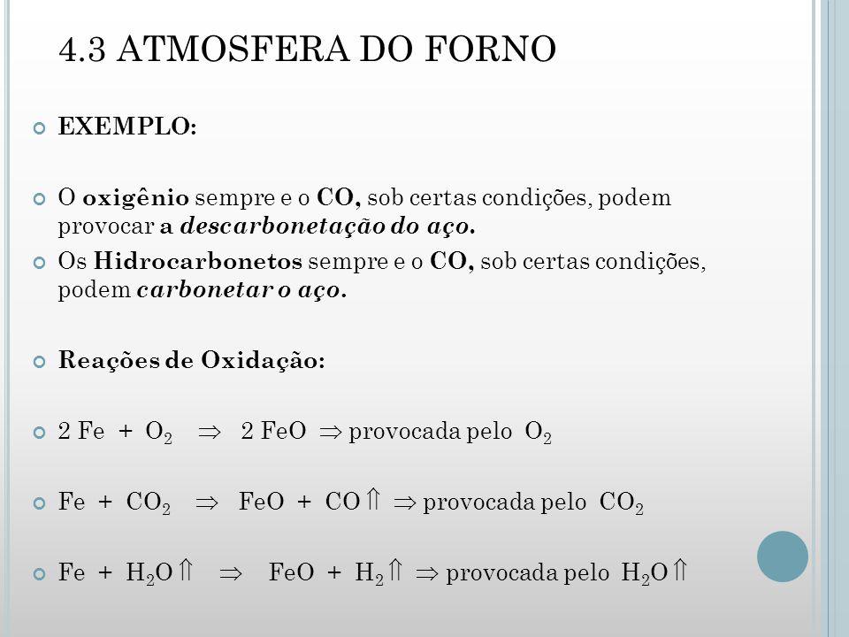 4.3 ATMOSFERA DO FORNO EXEMPLO:
