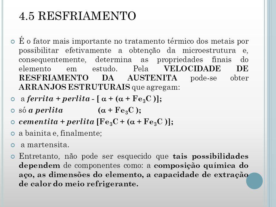 4.5 RESFRIAMENTO