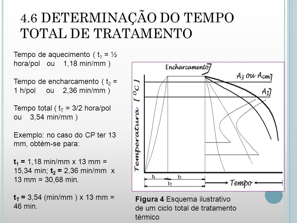 4.6 DETERMINAÇÃO DO TEMPO TOTAL DE TRATAMENTO