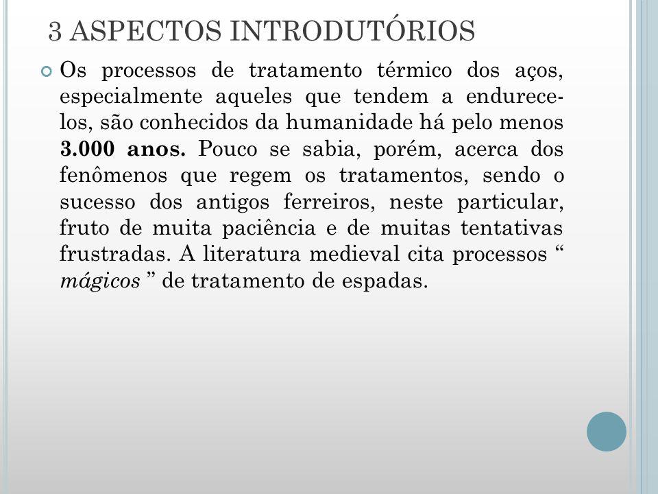 3 ASPECTOS INTRODUTÓRIOS