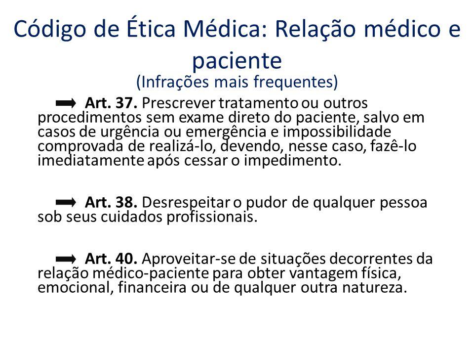 Código de Ética Médica: Relação médico e paciente