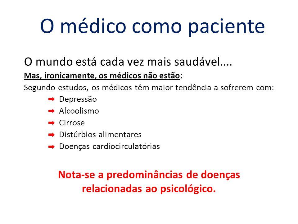 Nota-se a predominâncias de doenças relacionadas ao psicológico.