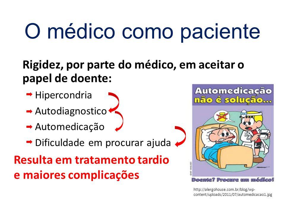 O médico como paciente Rigidez, por parte do médico, em aceitar o papel de doente: Hipercondria. Autodiagnostico.