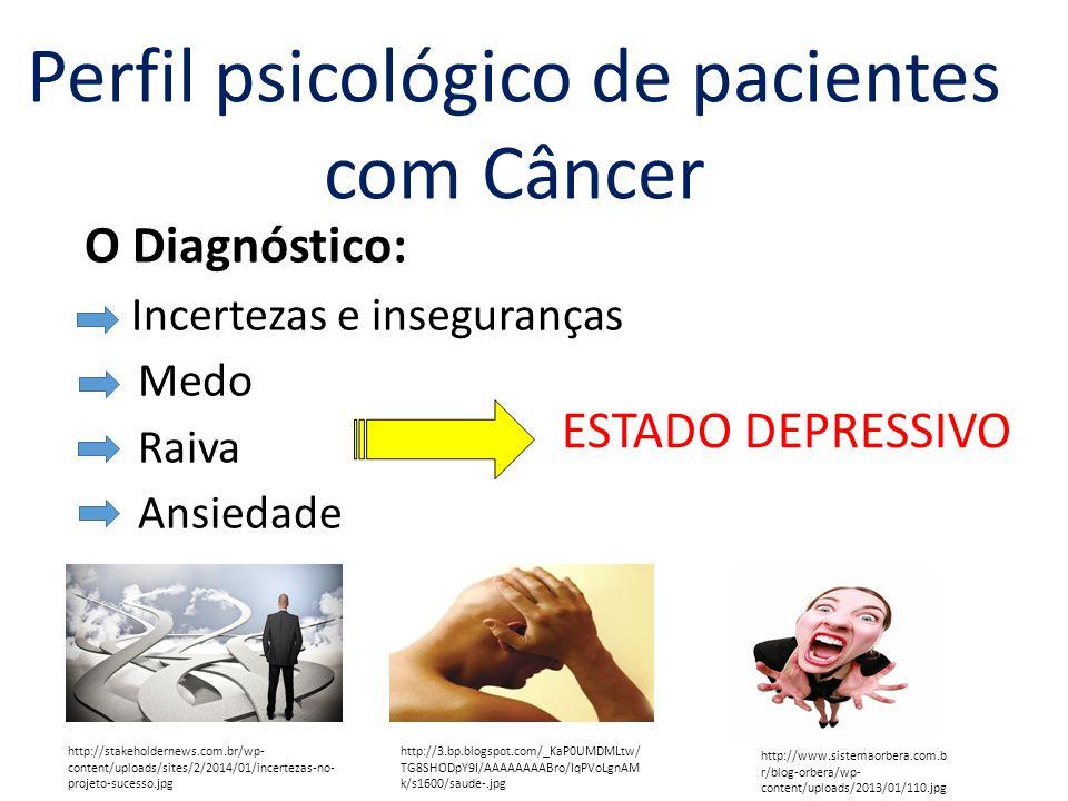 Perfil psicológico de pacientes com Câncer