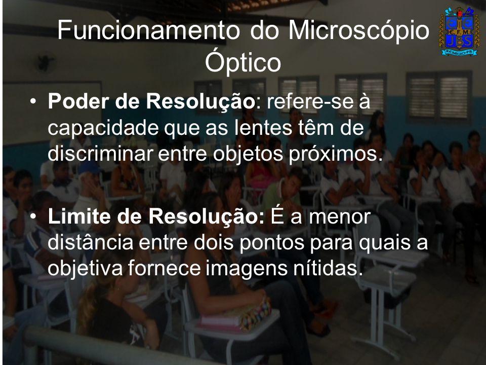 Funcionamento do Microscópio Óptico
