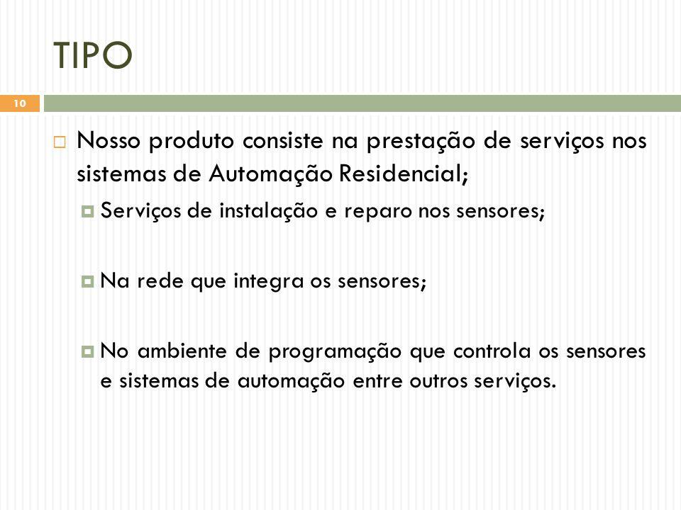 TIPO Nosso produto consiste na prestação de serviços nos sistemas de Automação Residencial; Serviços de instalação e reparo nos sensores;