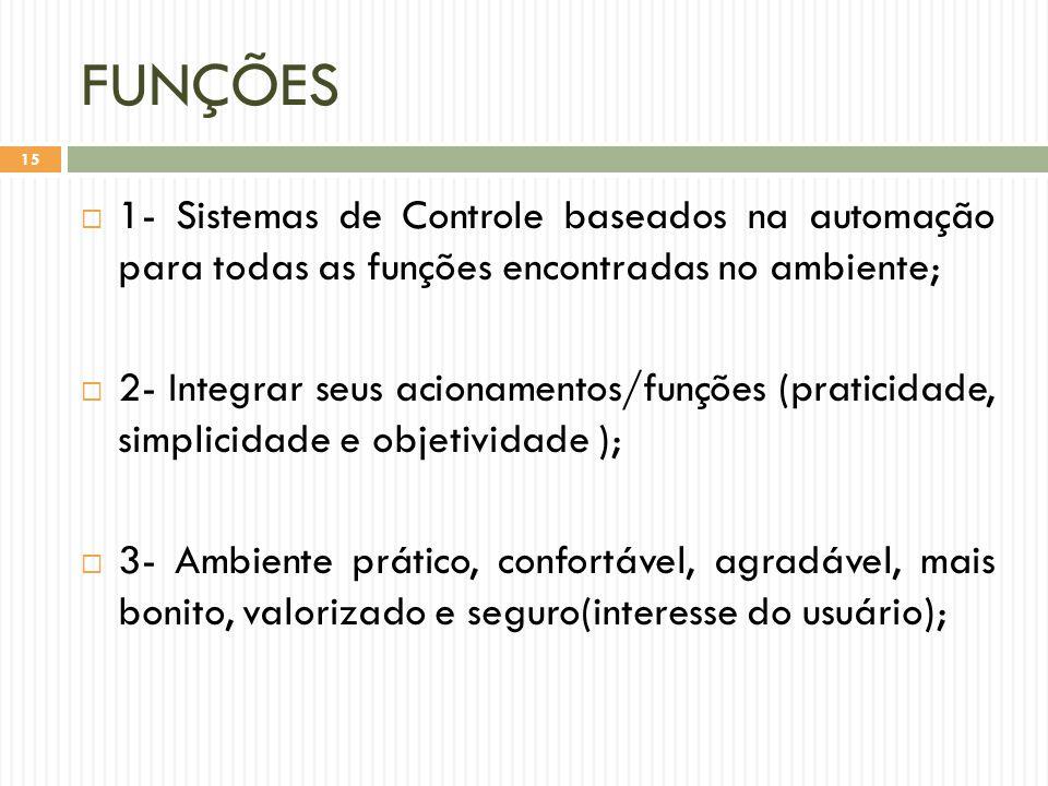 FUNÇÕES 1- Sistemas de Controle baseados na automação para todas as funções encontradas no ambiente;