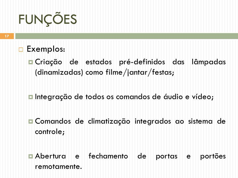 FUNÇÕES Exemplos: Criação de estados pré-definidos das lâmpadas (dinamizadas) como filme/jantar/festas;