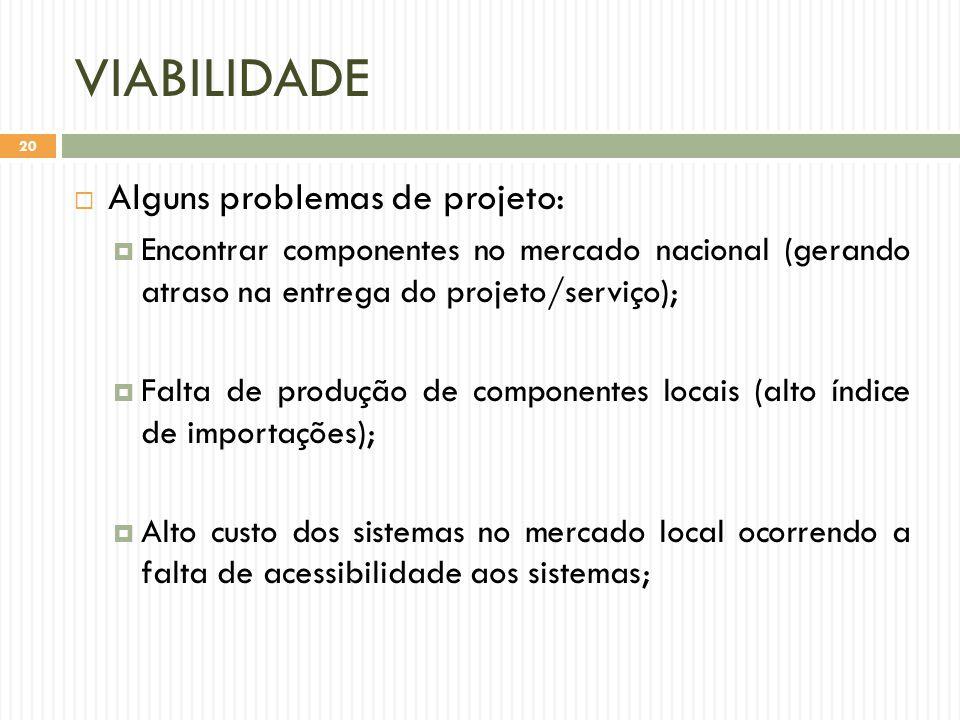 VIABILIDADE Alguns problemas de projeto: