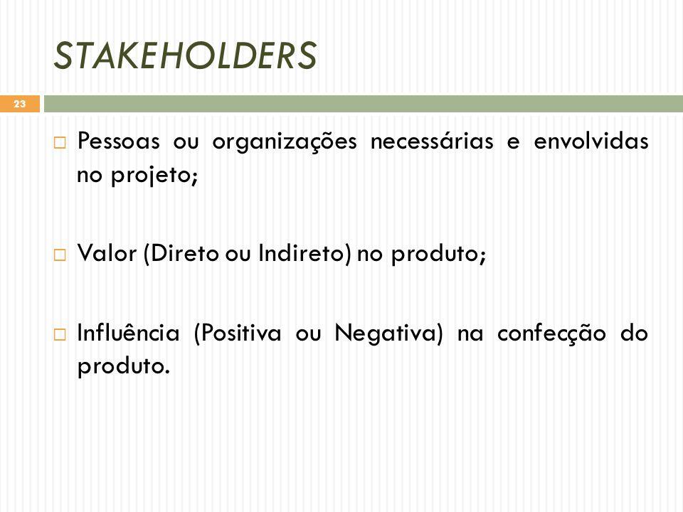 STAKEHOLDERS Pessoas ou organizações necessárias e envolvidas no projeto; Valor (Direto ou Indireto) no produto;
