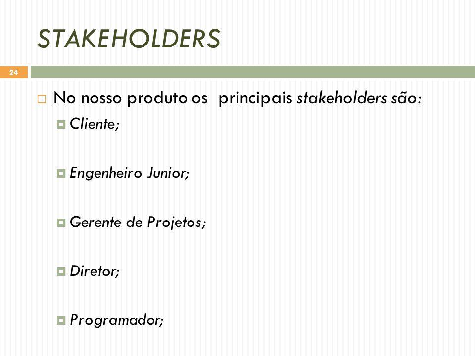 STAKEHOLDERS No nosso produto os principais stakeholders são: Cliente;