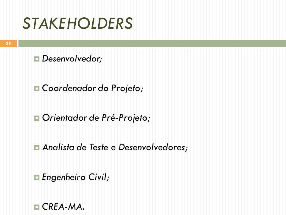 STAKEHOLDERS Desenvolvedor; Coordenador do Projeto;