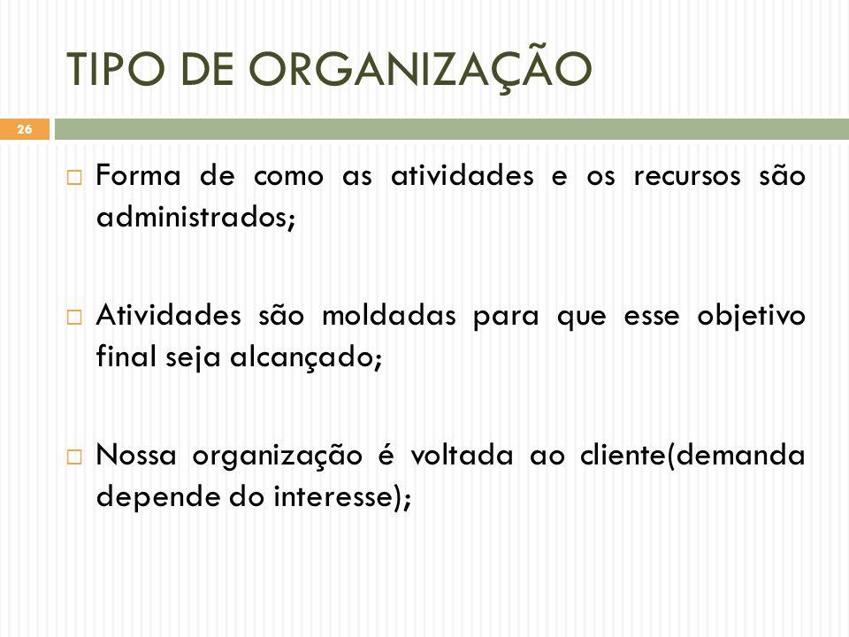 TIPO DE ORGANIZAÇÃO Forma de como as atividades e os recursos são administrados;