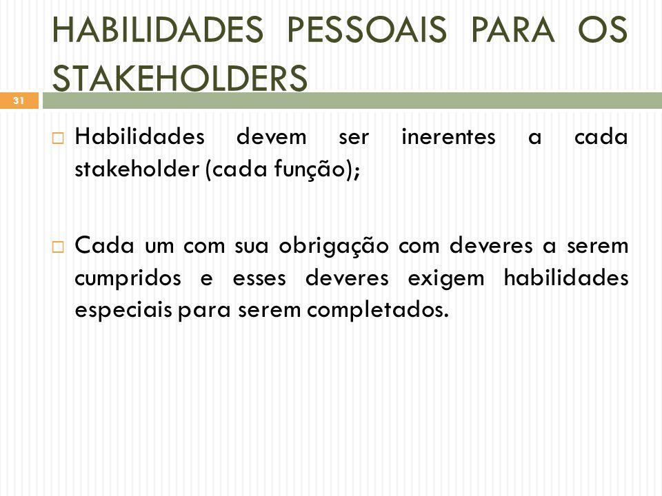 HABILIDADES PESSOAIS PARA OS STAKEHOLDERS