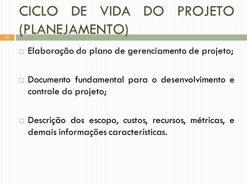 CICLO DE VIDA DO PROJETO (PLANEJAMENTO)