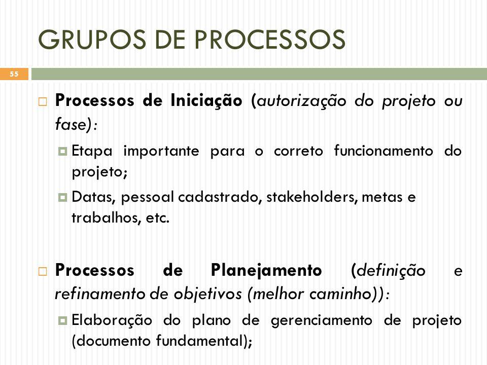 GRUPOS DE PROCESSOS Processos de Iniciação (autorização do projeto ou fase): Etapa importante para o correto funcionamento do projeto;