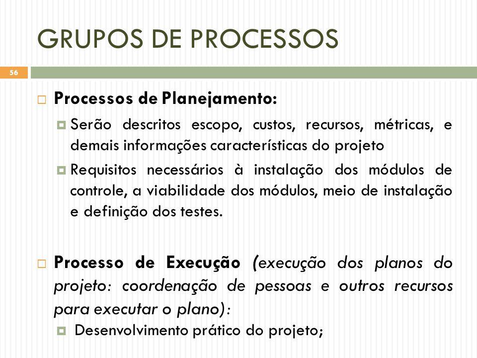 GRUPOS DE PROCESSOS Processos de Planejamento: