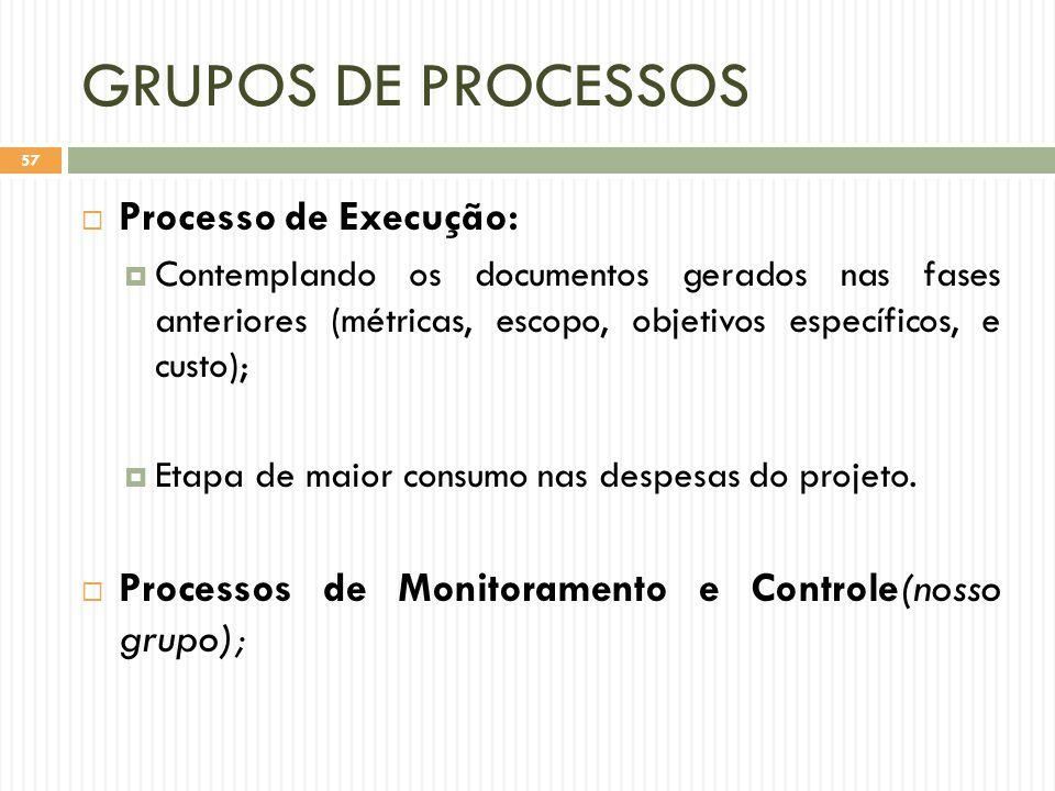 GRUPOS DE PROCESSOS Processo de Execução: