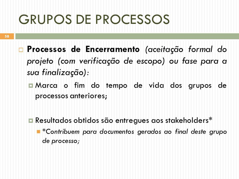 GRUPOS DE PROCESSOS Processos de Encerramento (aceitação formal do projeto (com verificação de escopo) ou fase para a sua finalização):