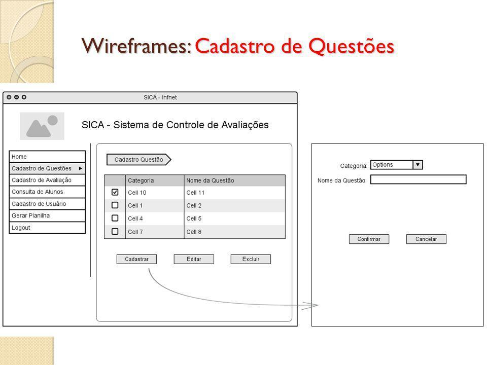 Wireframes: Cadastro de Questões