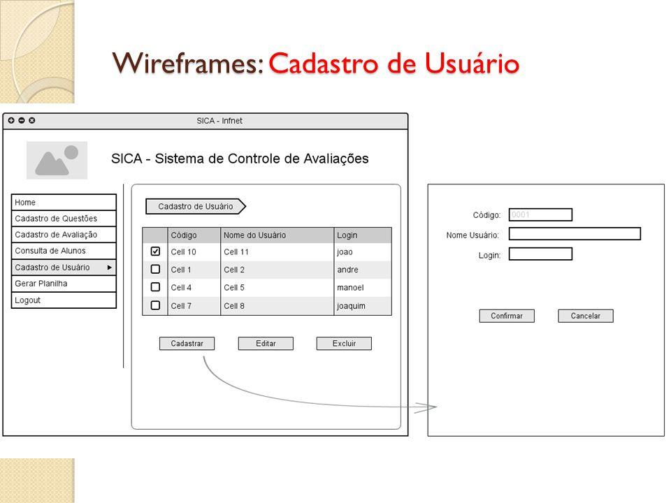 Wireframes: Cadastro de Usuário