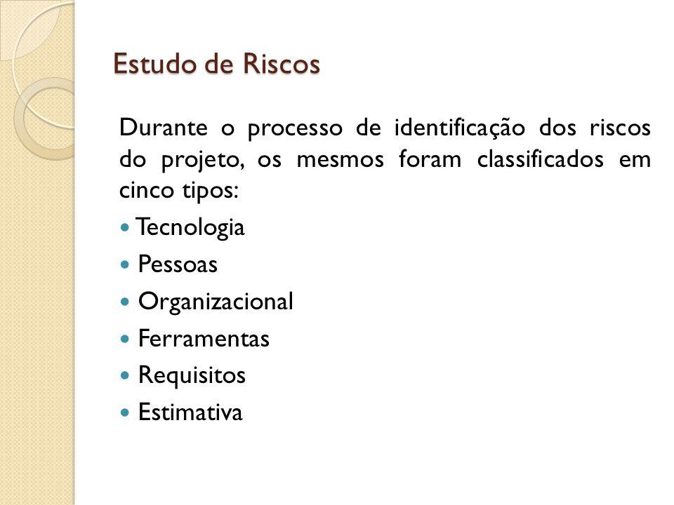 Estudo de Riscos Durante o processo de identificação dos riscos do projeto, os mesmos foram classificados em cinco tipos:
