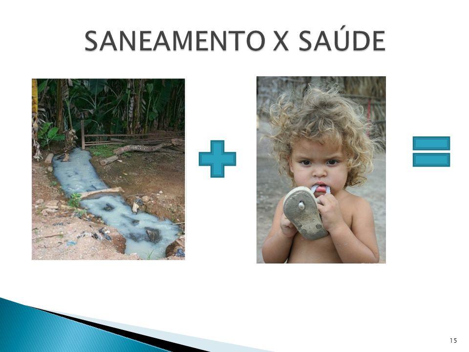 SANEAMENTO X SAÚDE