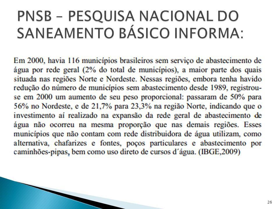PNSB – PESQUISA NACIONAL DO SANEAMENTO BÁSICO INFORMA:
