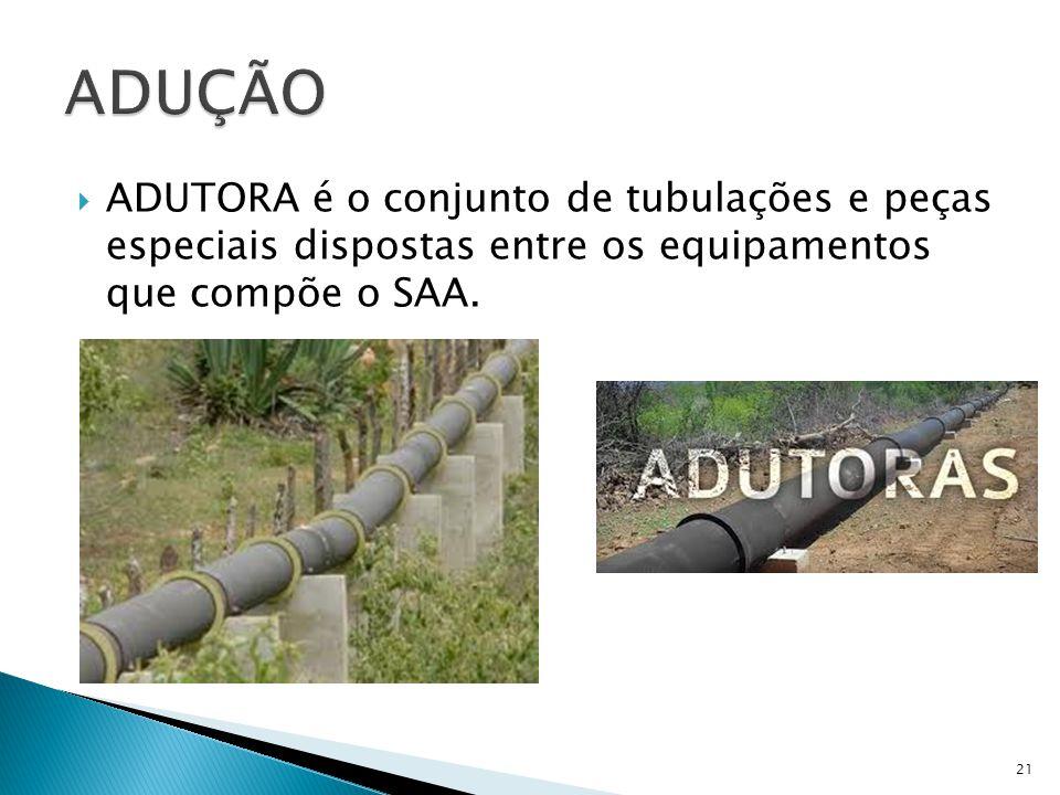 ADUÇÃO ADUTORA é o conjunto de tubulações e peças especiais dispostas entre os equipamentos que compõe o SAA.