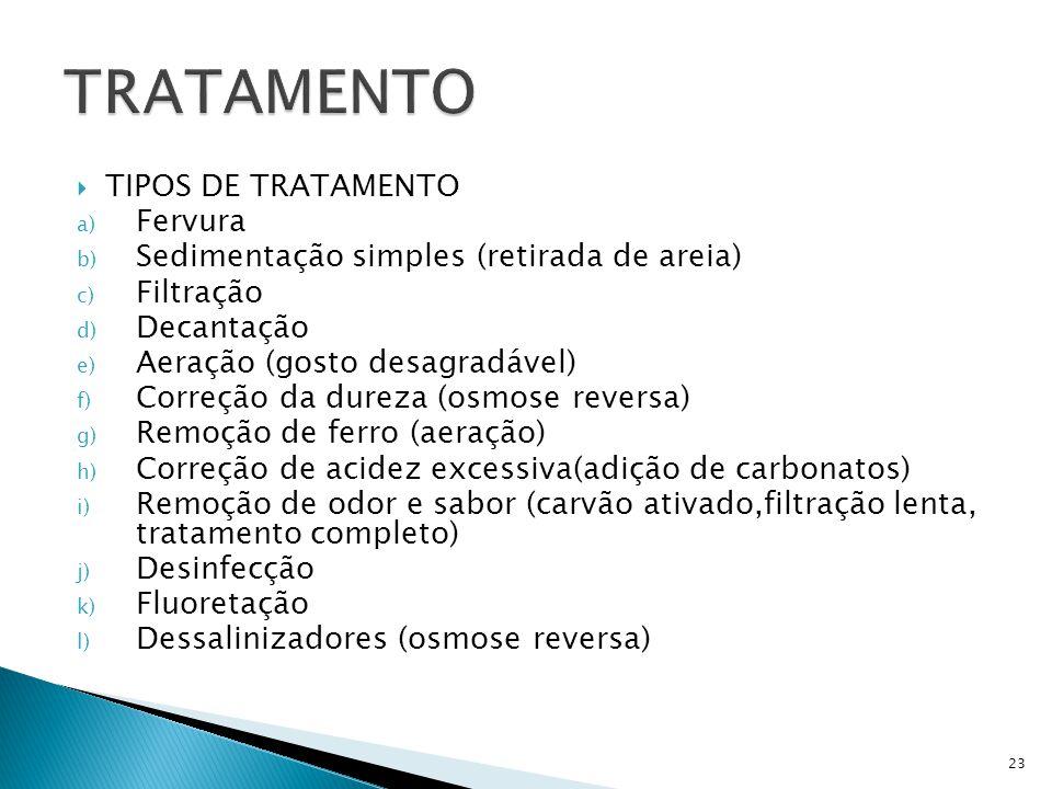 TRATAMENTO TIPOS DE TRATAMENTO Fervura