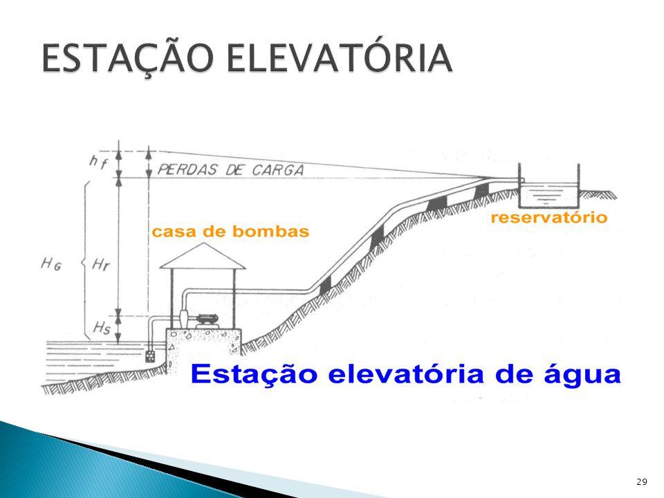 ESTAÇÃO ELEVATÓRIA