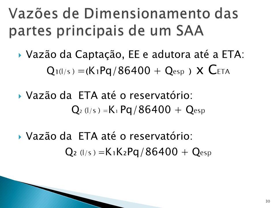 Vazões de Dimensionamento das partes principais de um SAA