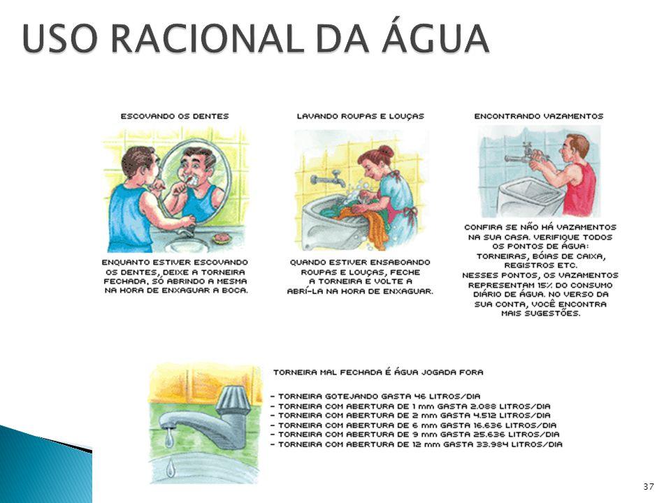 USO RACIONAL DA ÁGUA