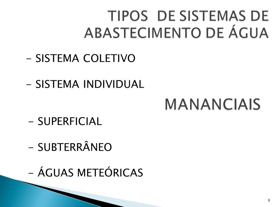 TIPOS DE SISTEMAS DE ABASTECIMENTO DE ÁGUA