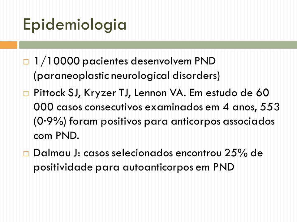 Epidemiologia 1/10000 pacientes desenvolvem PND (paraneoplastic neurological disorders)