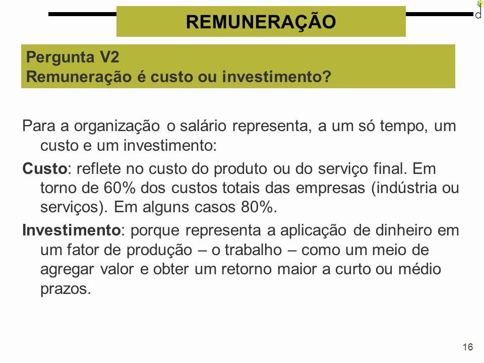 REMUNERAÇÃO Pergunta V2 Remuneração é custo ou investimento