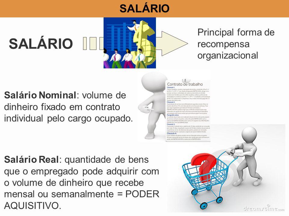 SALÁRIO SALÁRIO Principal forma de recompensa organizacional